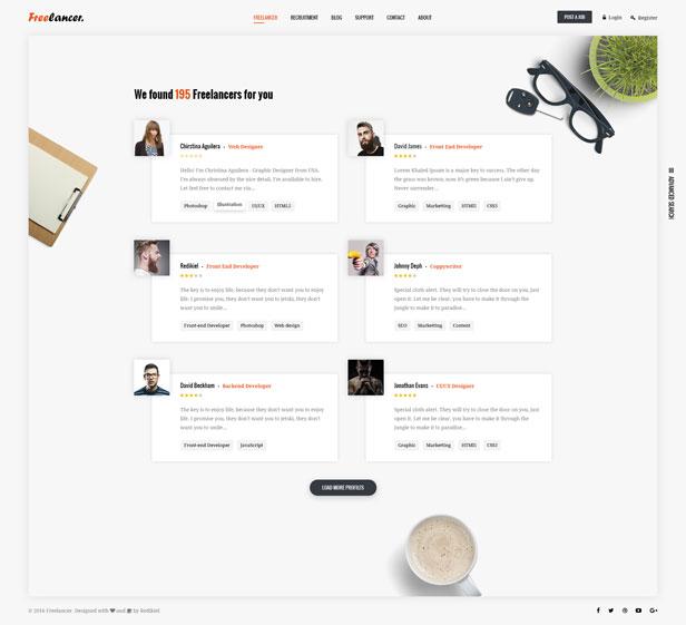 Freelancer Responsive HTML Template